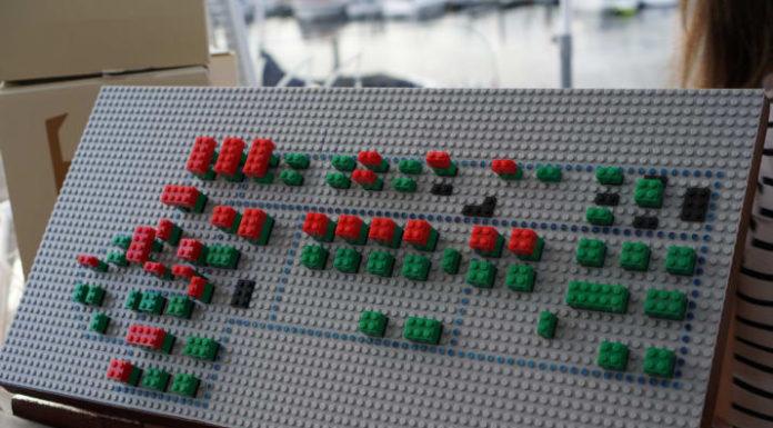 Mesas Ocupadas y Libres en Restaurant con Legos